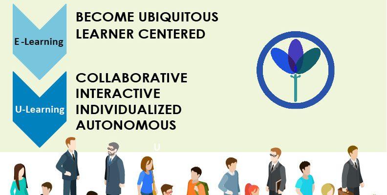 Evolving Learning Methods
