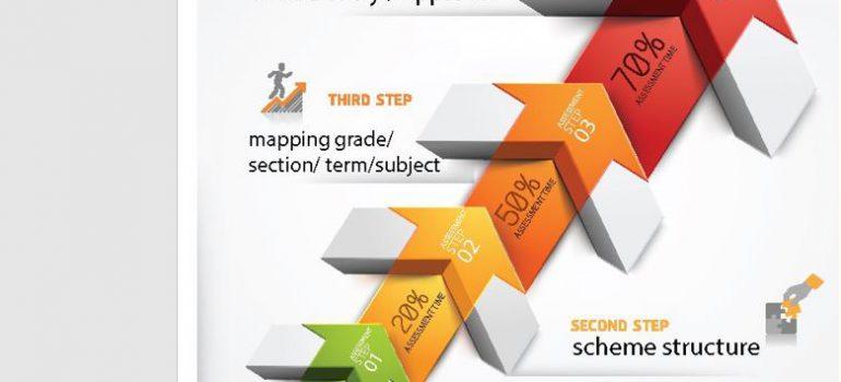 Advanced Gradebook